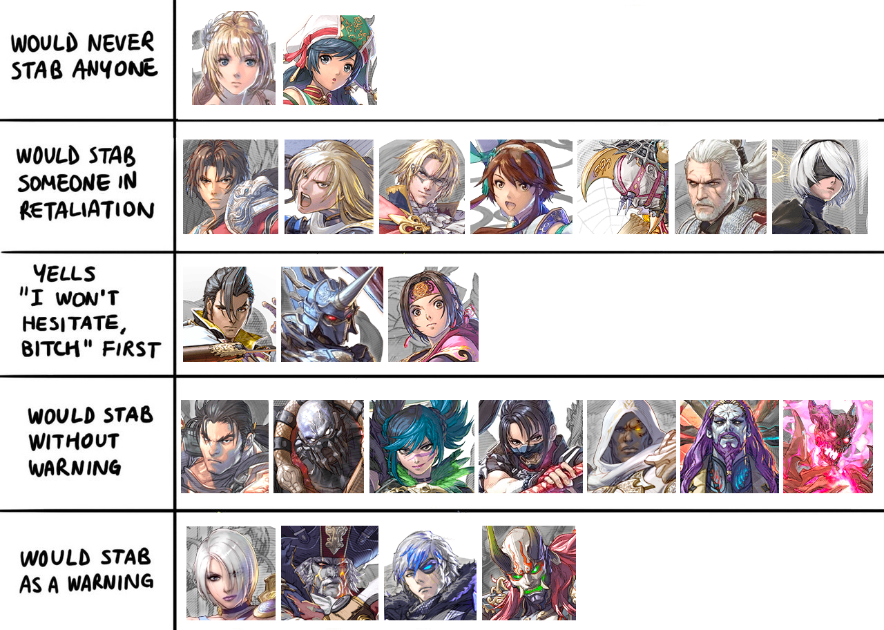 scvi stab alignment chart.png