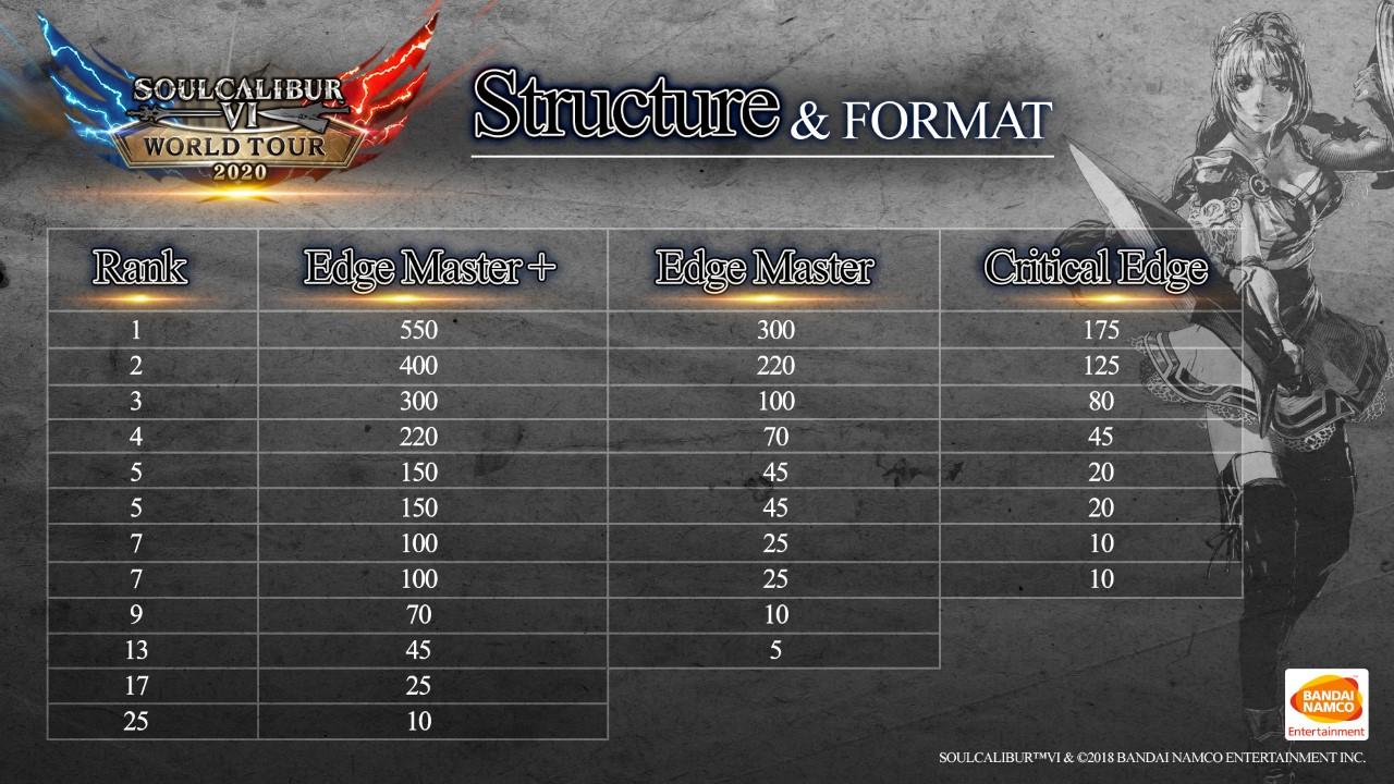 scwt-points-structure.jpg